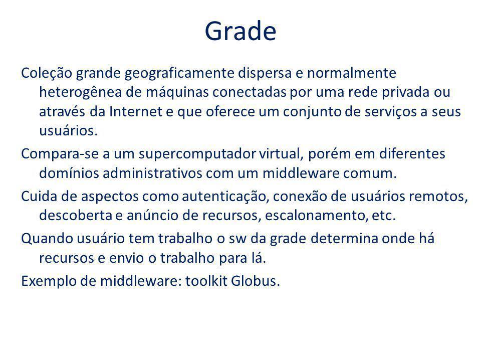 Grade Coleção grande geograficamente dispersa e normalmente heterogênea de máquinas conectadas por uma rede privada ou através da Internet e que ofere
