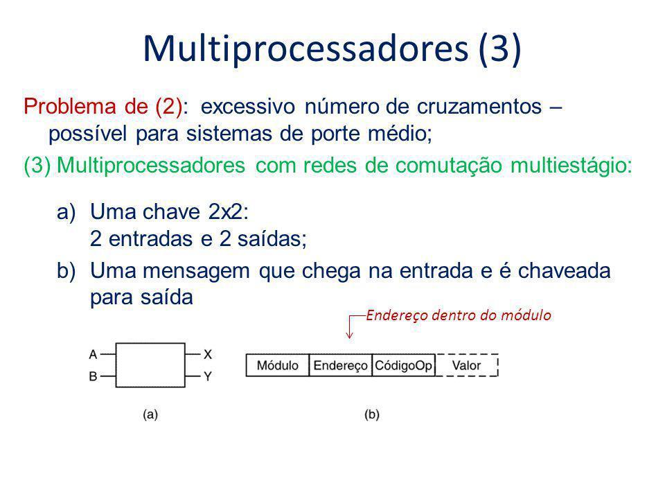 a)Uma chave 2x2: 2 entradas e 2 saídas; b)Uma mensagem que chega na entrada e é chaveada para saída Multiprocessadores (3) Problema de (2): excessivo