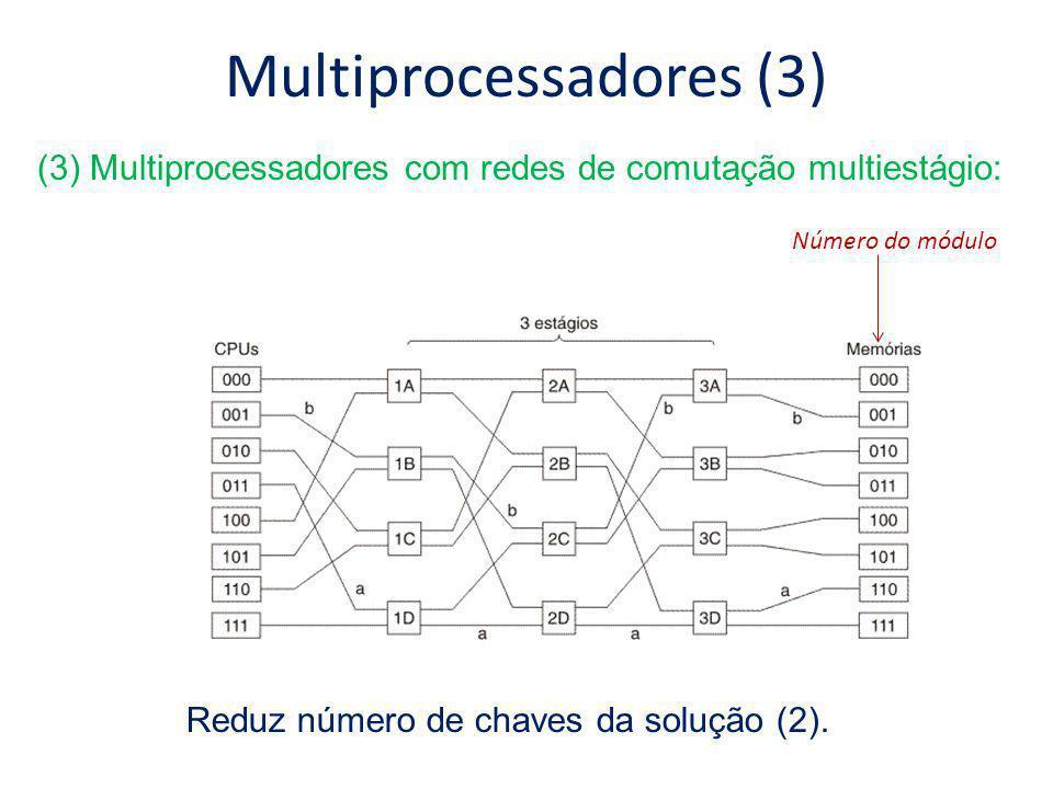 Multiprocessadores (3) (3) Multiprocessadores com redes de comutação multiestágio: Número do módulo Reduz número de chaves da solução (2).