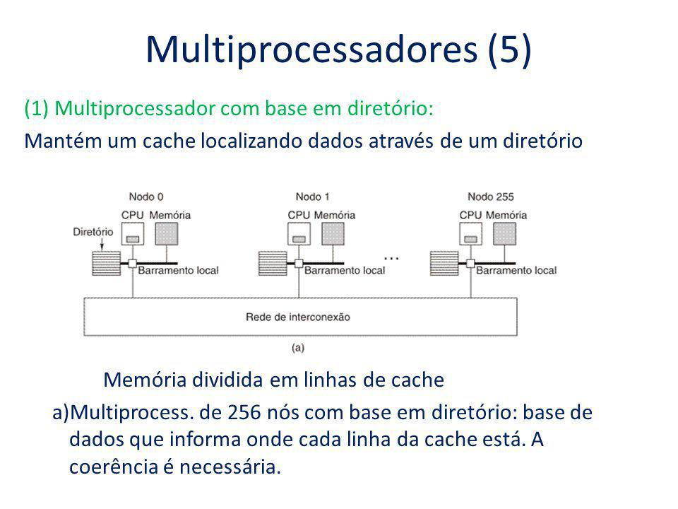 Multiprocessadores (5) (1) Multiprocessador com base em diretório: Mantém um cache localizando dados através de um diretório Memória dividida em linha
