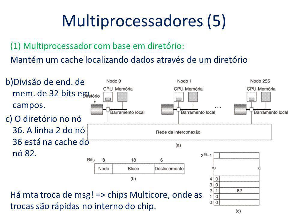 Multiprocessadores (5) (1) Multiprocessador com base em diretório: Mantém um cache localizando dados através de um diretório b)Divisão de end. de mem.