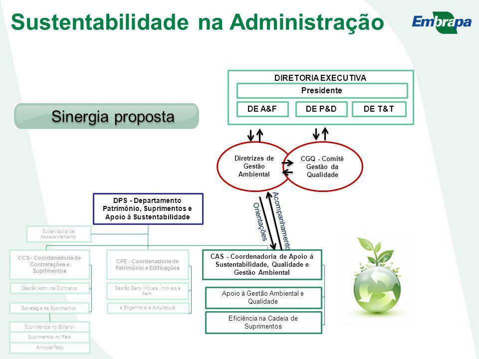 Diretrizes de Gestão Ambiental DPS - Departamento Patrimônio, Suprimentos e Apoio à Sustentabilidade CCS - Coordenadoria de Contratações e Suprimentos CPE - Coordenadoria de Patrimônio e Edificações Gestão Adm.