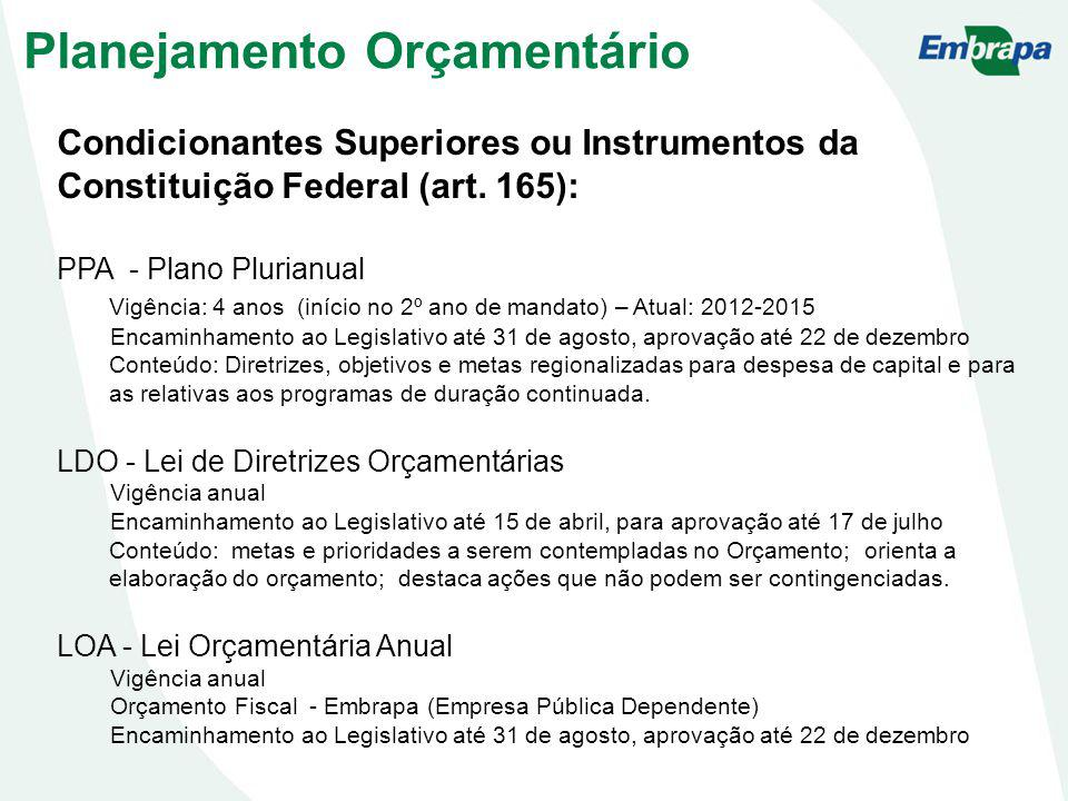 Condicionantes Superiores ou Instrumentos da Constituição Federal (art.