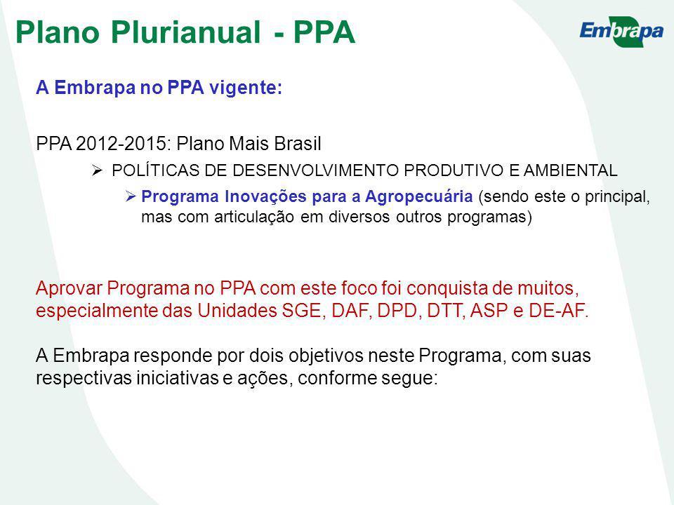A Embrapa no PPA vigente: PPA 2012-2015: Plano Mais Brasil POLÍTICAS DE DESENVOLVIMENTO PRODUTIVO E AMBIENTAL Programa Inovações para a Agropecuária (sendo este o principal, mas com articulação em diversos outros programas) Aprovar Programa no PPA com este foco foi conquista de muitos, especialmente das Unidades SGE, DAF, DPD, DTT, ASP e DE-AF.