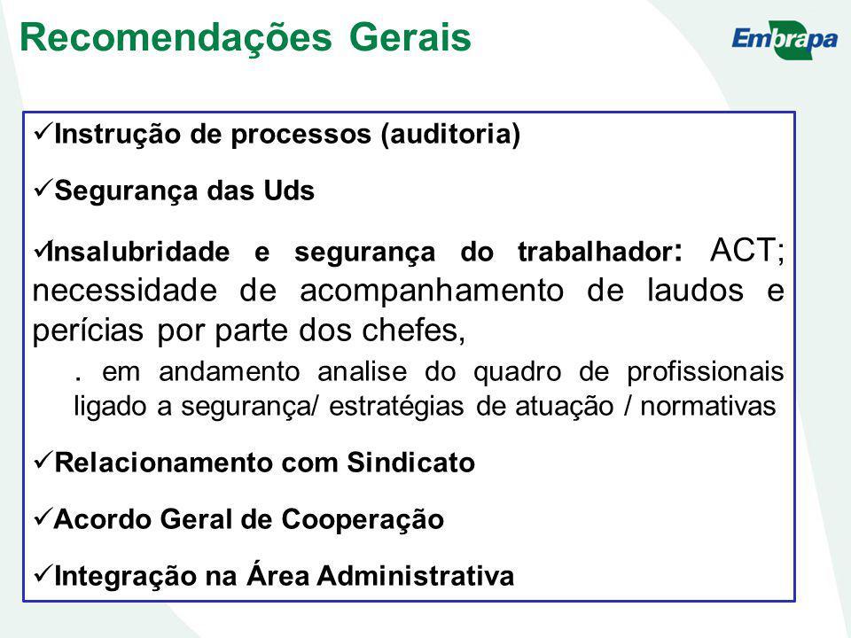 Recomendações Gerais Instrução de processos (auditoria) Segurança das UDs Instrução de processos (auditoria) Segurança das Uds Insalubridade e seguran