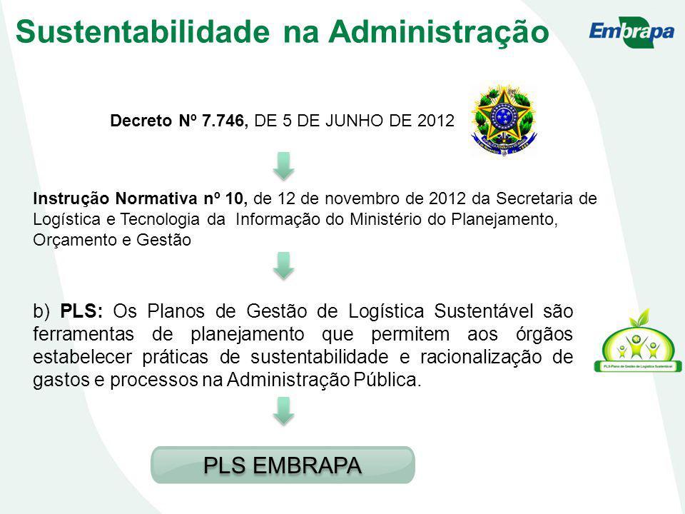 Decreto Nº 7.746, DE 5 DE JUNHO DE 2012 Instrução Normativa nº 10, de 12 de novembro de 2012 da Secretaria de Logística e Tecnologia da Informação do