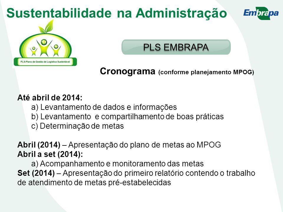 Cronograma (conforme planejamento MPOG) Até abril de 2014: a) Levantamento de dados e informações b) Levantamento e compartilhamento de boas práticas c) Determinação de metas Abril (2014) – Apresentação do plano de metas ao MPOG Abril a set (2014): a) Acompanhamento e monitoramento das metas Set (2014) – Apresentação do primeiro relatório contendo o trabalho de atendimento de metas pré-estabelecidas Sustentabilidade na Administração PLS EMBRAPA