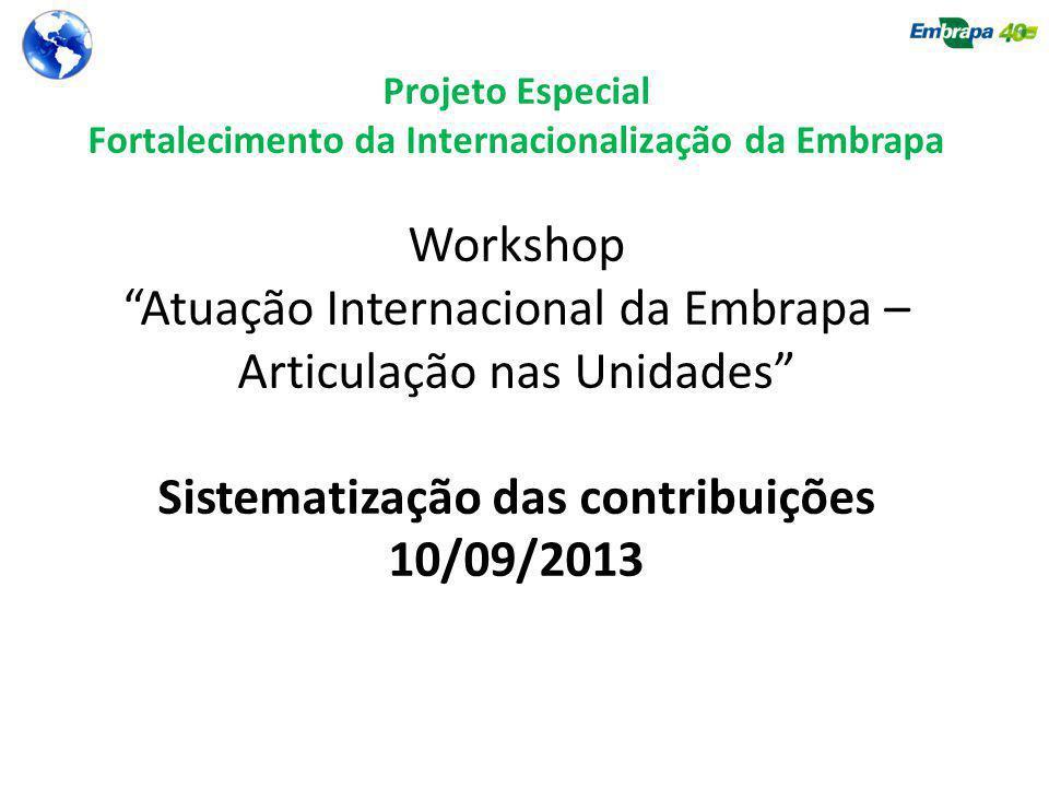 Projeto Especial Fortalecimento da Internacionalização da Embrapa Workshop Atuação Internacional da Embrapa – Articulação nas Unidades Sistematização das contribuições 10/09/2013