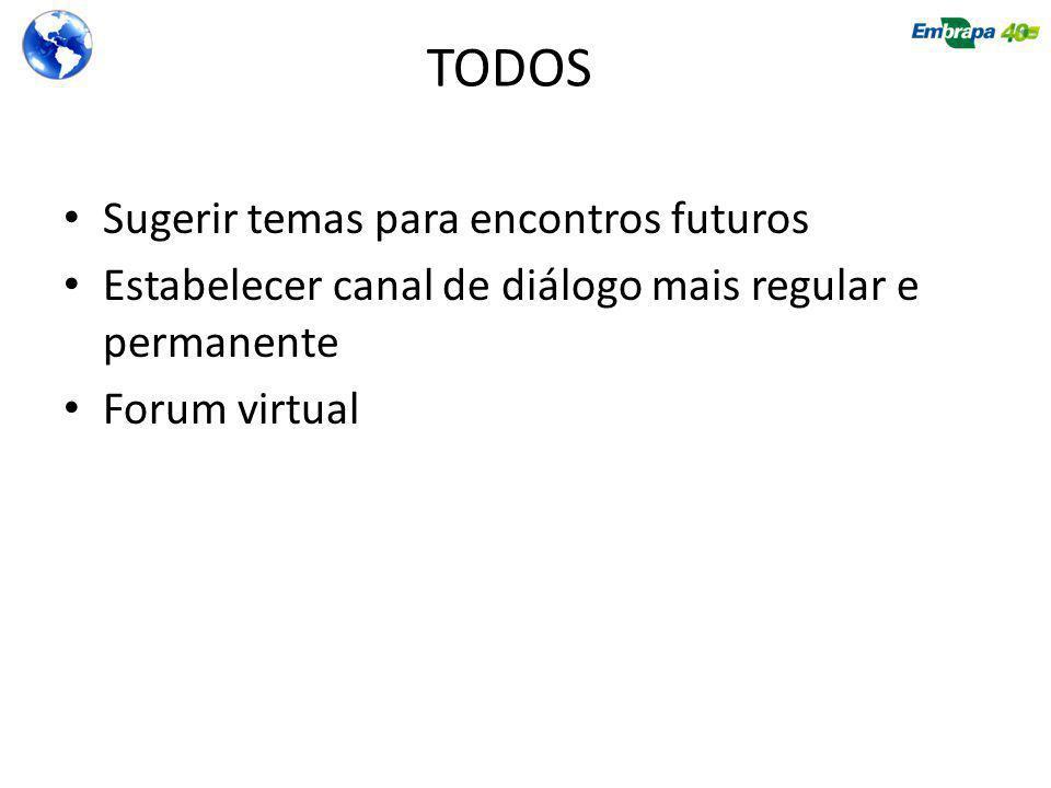 TODOS Sugerir temas para encontros futuros Estabelecer canal de diálogo mais regular e permanente Forum virtual