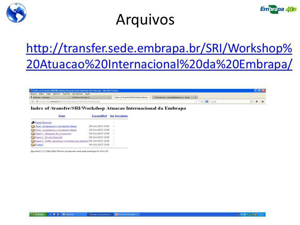 Arquivos http://transfer.sede.embrapa.br/SRI/Workshop% 20Atuacao%20Internacional%20da%20Embrapa/
