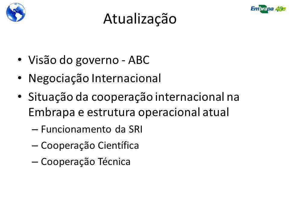 Atualização Visão do governo - ABC Negociação Internacional Situação da cooperação internacional na Embrapa e estrutura operacional atual – Funcionamento da SRI – Cooperação Científica – Cooperação Técnica