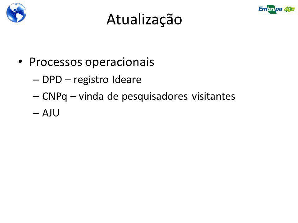 Atualização Processos operacionais – DPD – registro Ideare – CNPq – vinda de pesquisadores visitantes – AJU