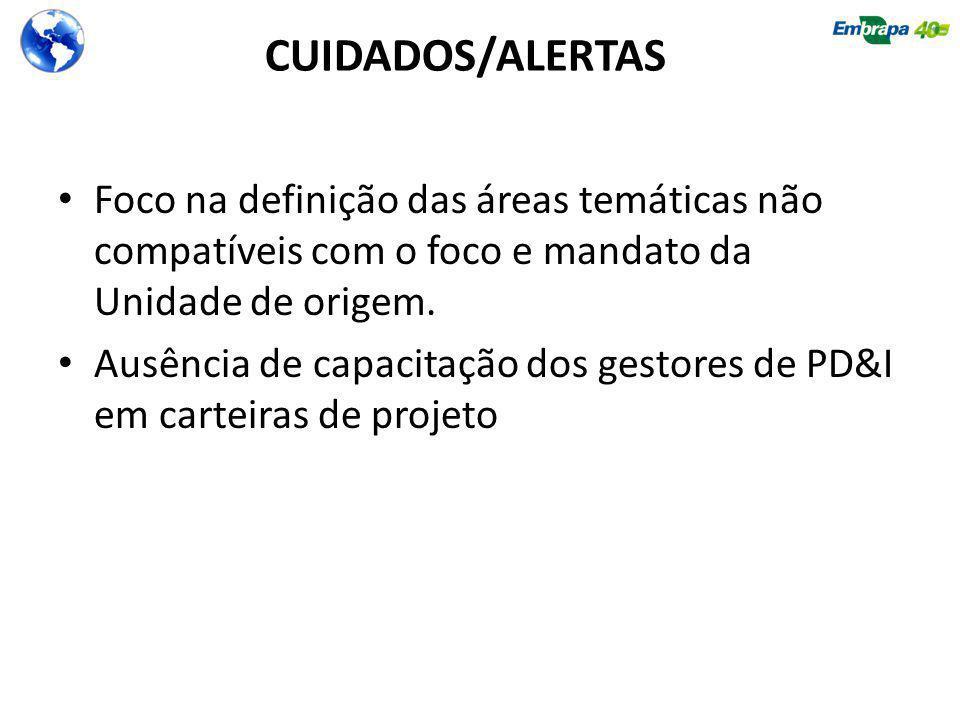 CUIDADOS/ALERTAS Foco na definição das áreas temáticas não compatíveis com o foco e mandato da Unidade de origem.