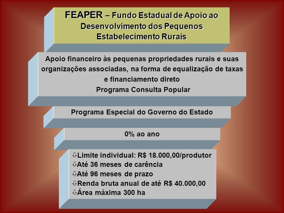FEAPER – Fundo Estadual de Apoio ao Desenvolvimento dos Pequenos Estabelecimento Rurais Apoio financeiro às pequenas propriedades rurais e suas organi