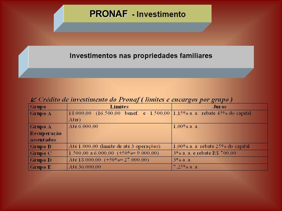 PRONAF PRONAF - Investimento Investimentos nas propriedades familiares