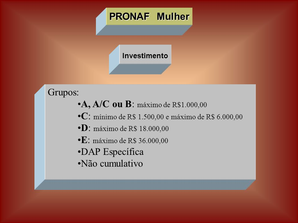 PRONAF Mulher Investimento Grupos: A, A/C ou B: máximo de R$1.000,00 C: mínimo de R$ 1.500,00 e máximo de R$ 6.000,00 D: máximo de R$ 18.000,00 E: máx