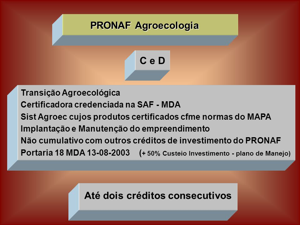 PRONAF Agroecologia C e D Transição Agroecológica Certificadora credenciada na SAF - MDA Sist Agroec cujos produtos certificados cfme normas do MAPA Implantação e Manutenção do empreendimento Não cumulativo com outros créditos de investimento do PRONAF Portaria 18 MDA 13-08-2003 ( + 50% Custeio Investimento - plano de Manejo) Até dois créditos consecutivos