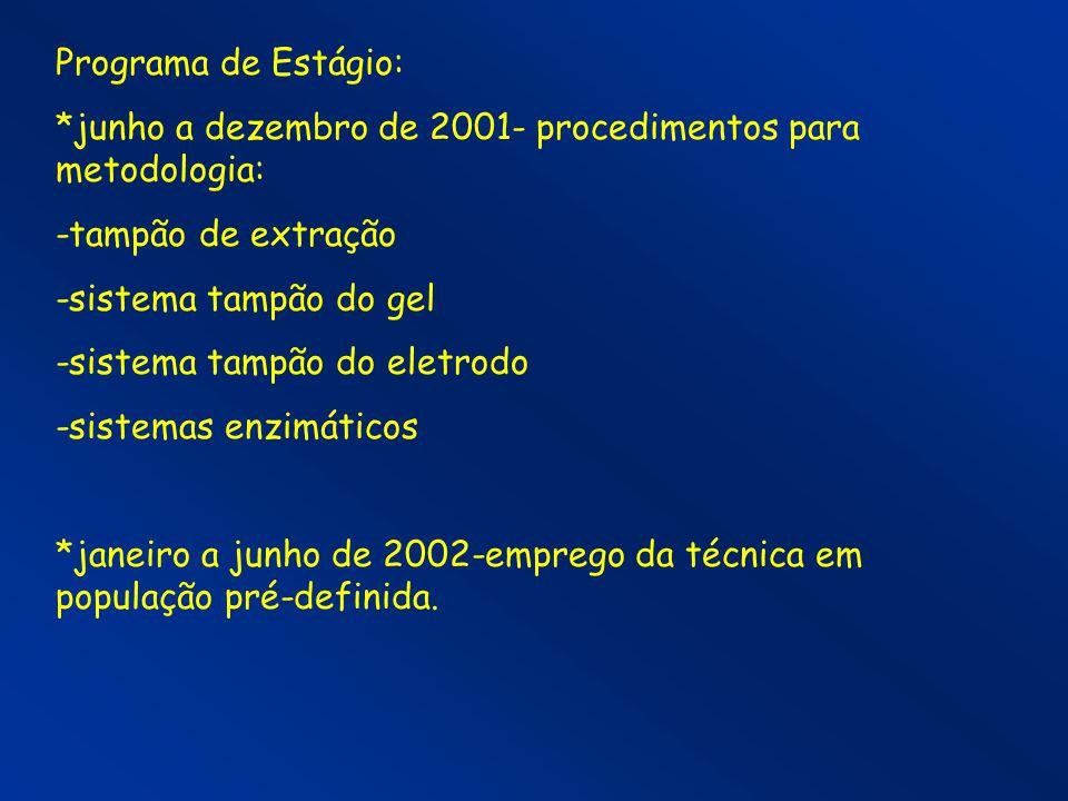 Programa de Estágio: *junho a dezembro de 2001- procedimentos para metodologia: -tampão de extração -sistema tampão do gel -sistema tampão do eletrodo