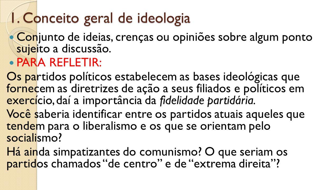 1. Conceito geral de ideologia Conjunto de ideias, crenças ou opiniões sobre algum ponto sujeito a discussão. PARA REFLETIR: Os partidos políticos est