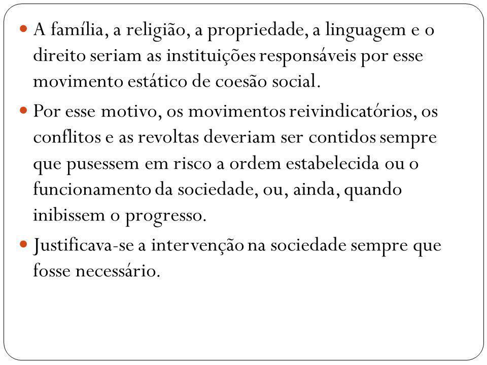 A família, a religião, a propriedade, a linguagem e o direito seriam as instituições responsáveis por esse movimento estático de coesão social. Por es