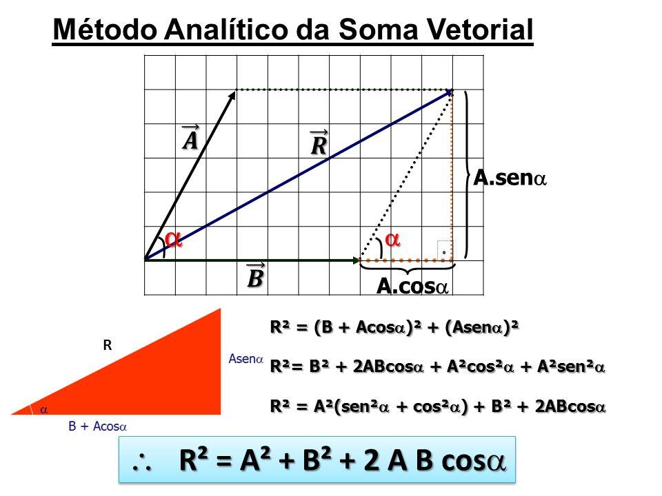 A.sen A.cos Método Analítico da Soma Vetorial R² = A² + B² + 2 A B cos R² = A² + B² + 2 A B cos R² = (B + Acos )² + (Asen )² R²= B² + 2ABcos + A²cos² + A²sen² R²= B² + 2ABcos + A²cos² + A²sen² R² = A²(sen² + cos² ) + B² + 2ABcos R² = A²(sen² + cos² ) + B² + 2ABcos R