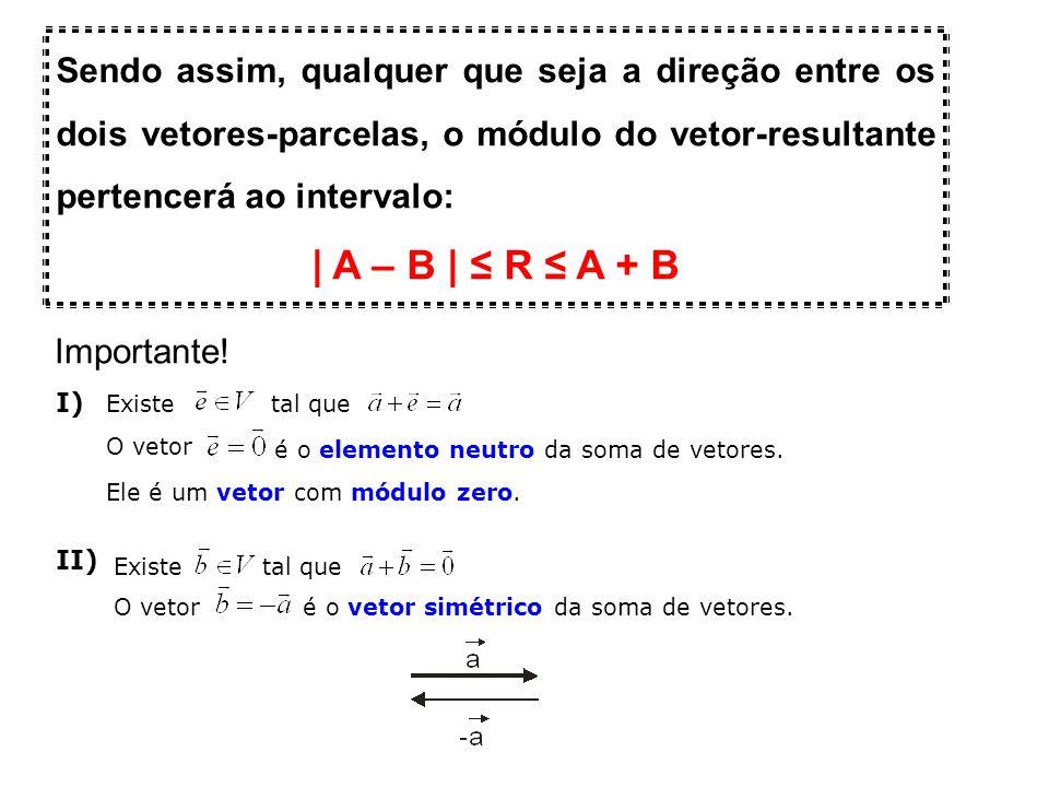 Sendo assim, qualquer que seja a direção entre os dois vetores-parcelas, o módulo do vetor-resultante pertencerá ao intervalo: | A – B | R A + B Importante.