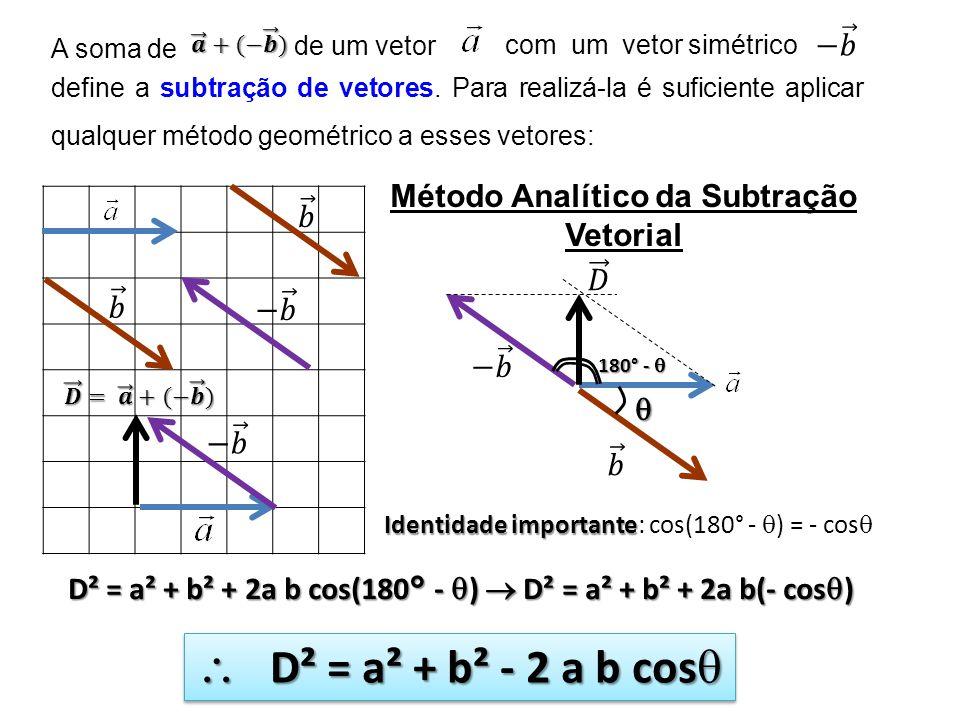 A soma de de um vetor com um vetor simétrico define a subtração de vetores.