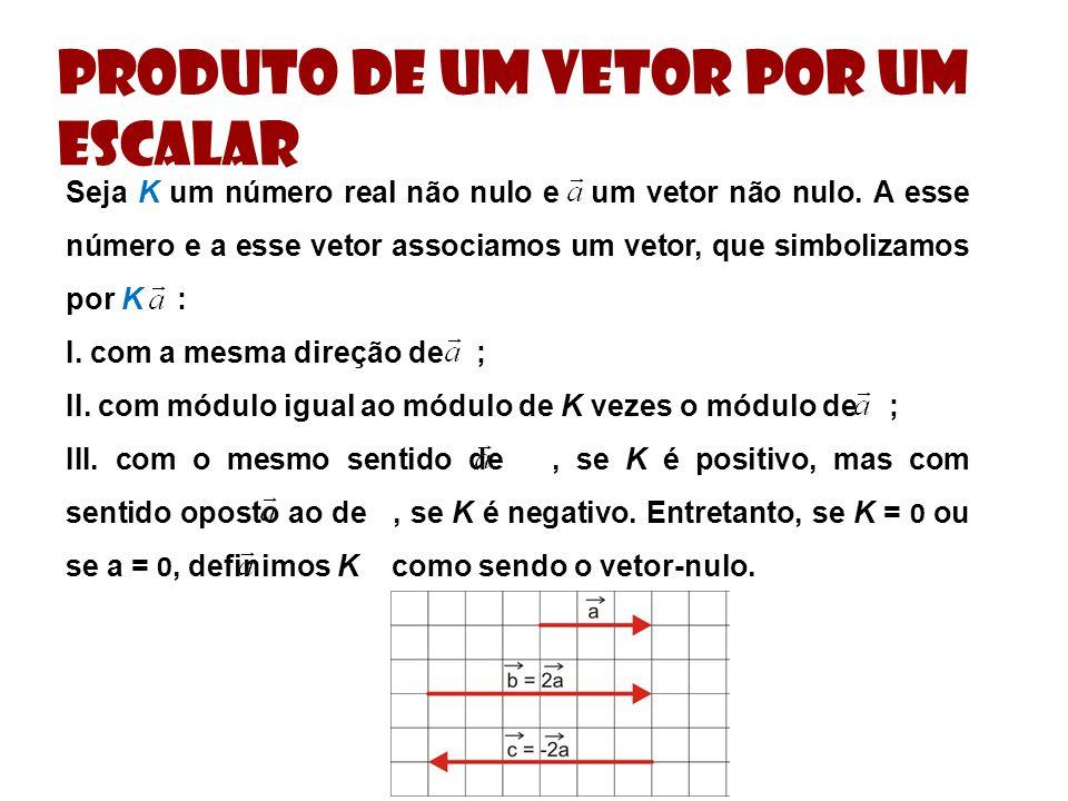 Produto de um vetor por um escalar Seja K um número real não nulo e um vetor não nulo.