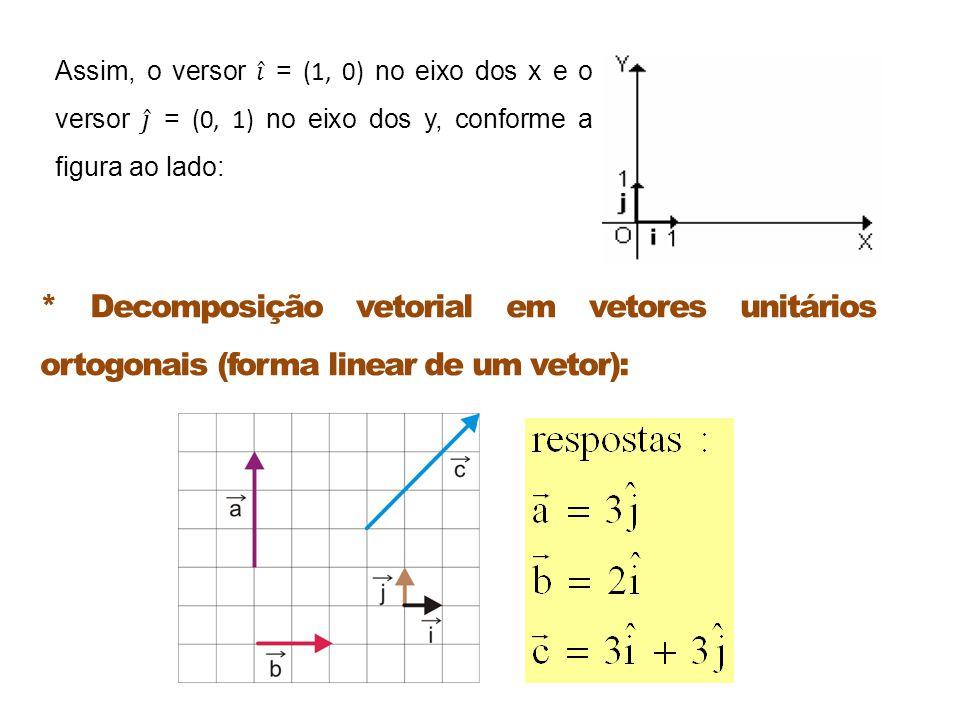 * Decomposição vetorial em vetores unitários ortogonais (forma linear de um vetor):