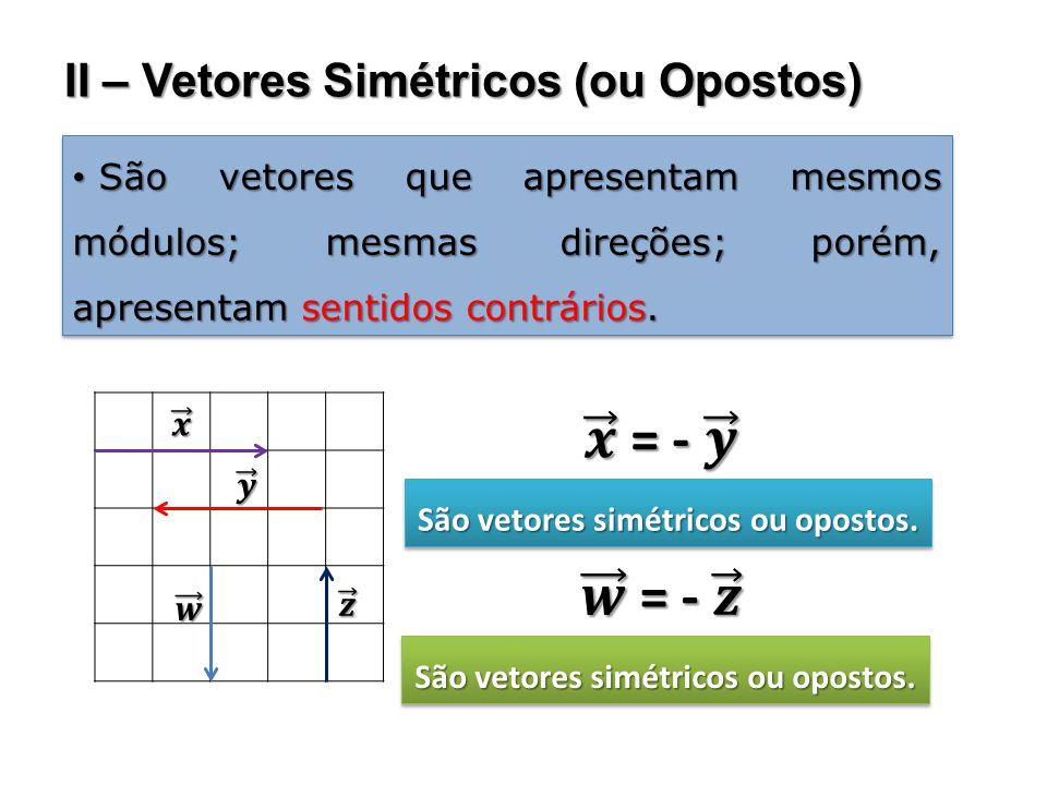 II – Vetores Simétricos (ou Opostos) São vetores que apresentam mesmos módulos; mesmas direções; porém, apresentam sentidos contrários.