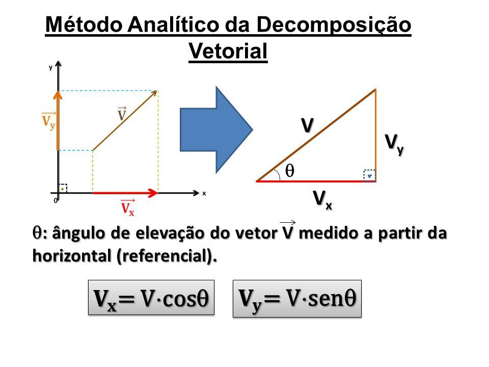 Método Analítico da Decomposição Vetorial V VxVxVxVx VyVyVyVy : ângulo de elevação do vetor V medido a partir da horizontal (referencial).
