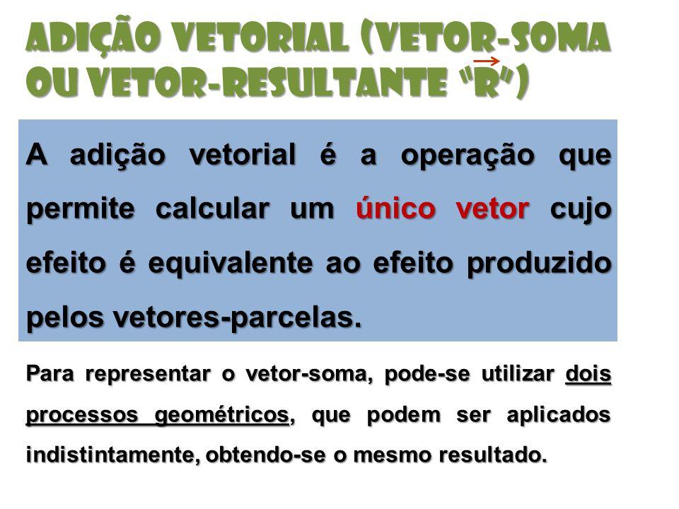 Adição vetorial (Vetor-soma ou vetor-resultante r) A adição vetorial é a operação que permite calcular um único vetor cujo efeito é equivalente ao efeito produzido pelos vetores-parcelas.