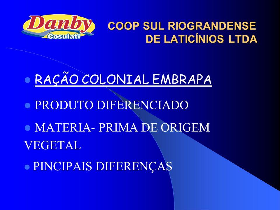 RAÇÃO COLONIAL EMBRAPA Integração F.de Carne e ossonãosim F de Vicerasnãosim F.