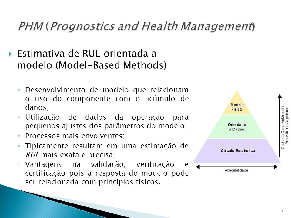 Estimativa de RUL orientada a modelo (Model-Based Methods) Desenvolvimento de modelo que relacionam o uso do componente com o acúmulo de danos; Utiliz