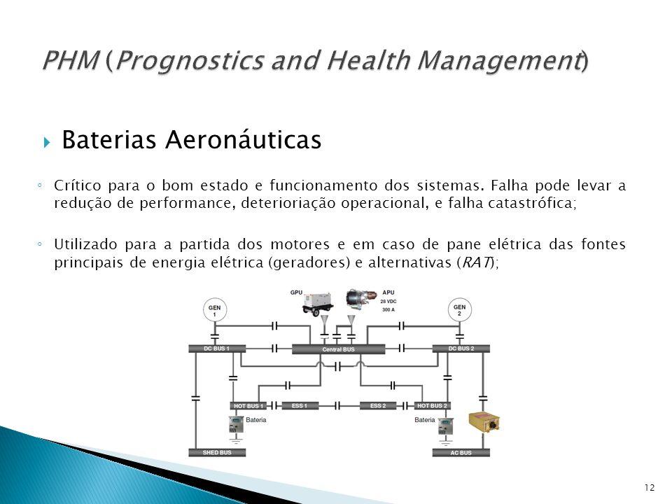 Baterias Aeronáuticas Crítico para o bom estado e funcionamento dos sistemas. Falha pode levar a redução de performance, deterioriação operacional, e