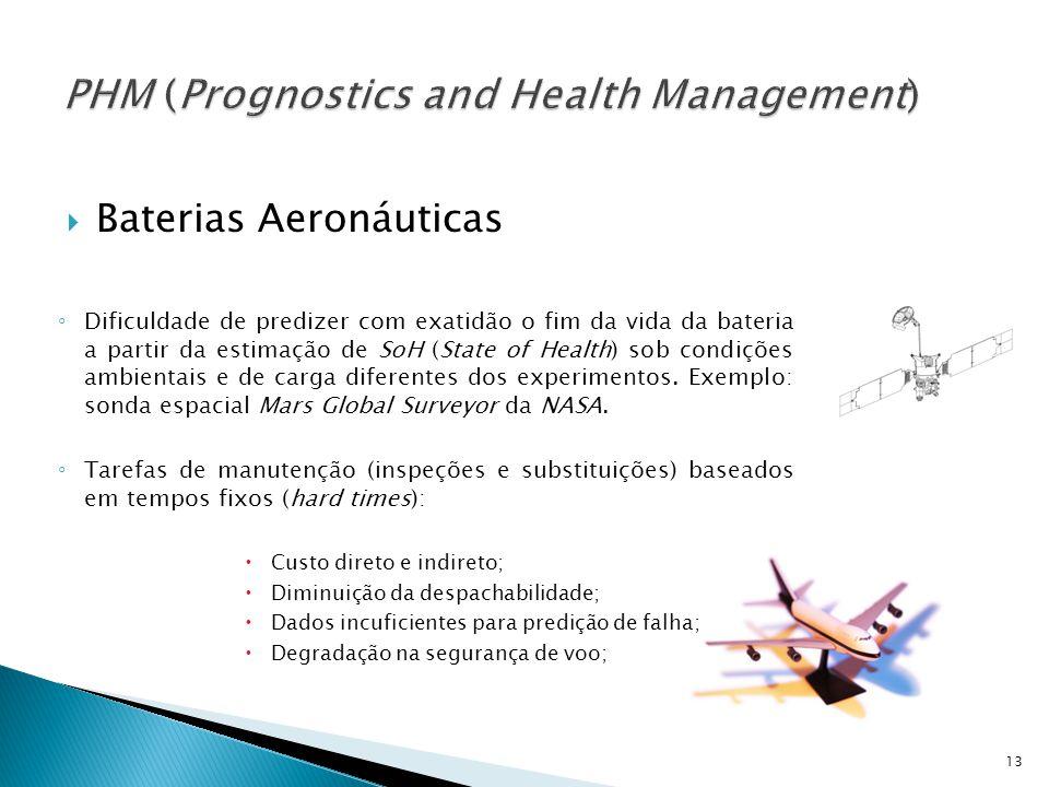 Baterias Aeronáuticas Dificuldade de predizer com exatidão o fim da vida da bateria a partir da estimação de SoH (State of Health) sob condições ambie