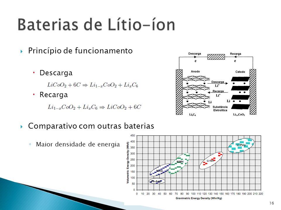 Princípio de funcionamento Descarga Recarga Comparativo com outras baterias Maior densidade de energia 16