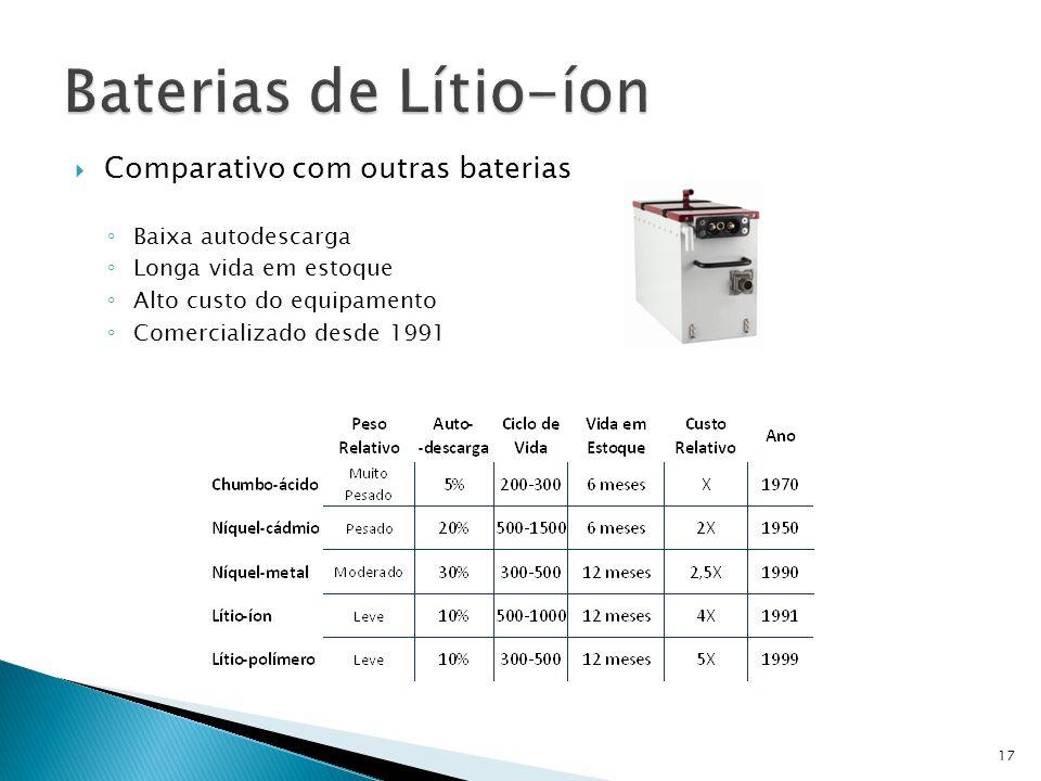 Comparativo com outras baterias Baixa autodescarga Longa vida em estoque Alto custo do equipamento Comercializado desde 1991 17