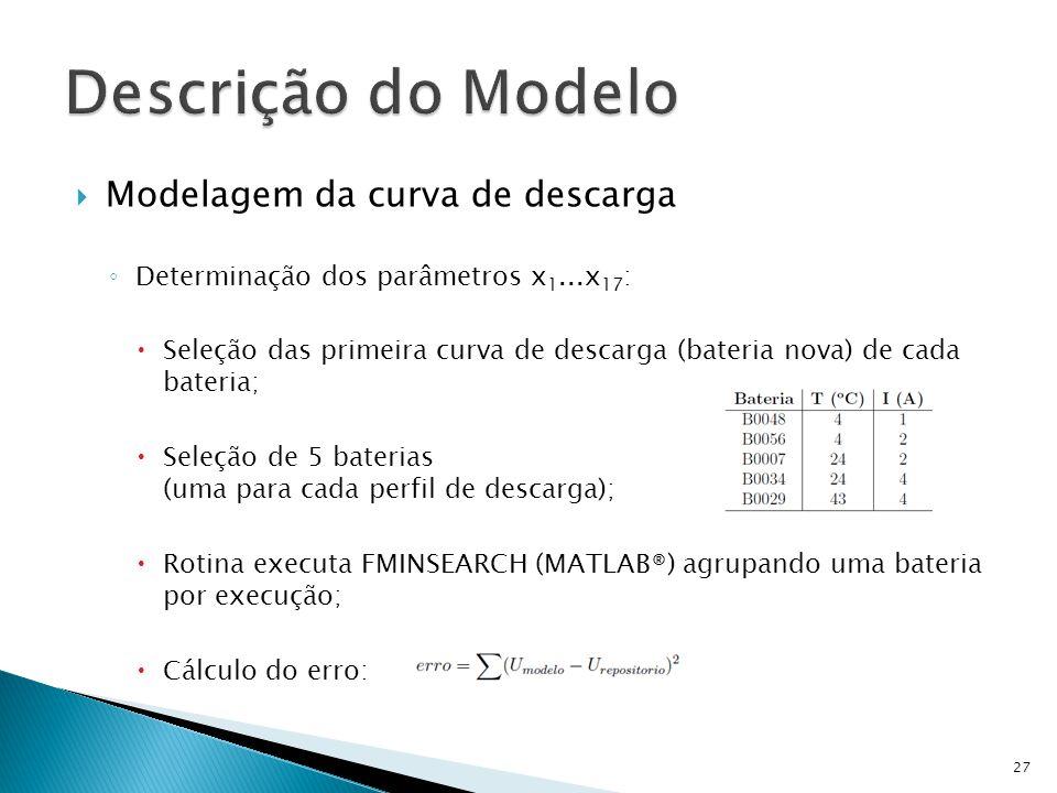 Modelagem da curva de descarga Determinação dos parâmetros x 1...x 17 : Seleção das primeira curva de descarga (bateria nova) de cada bateria; Seleção