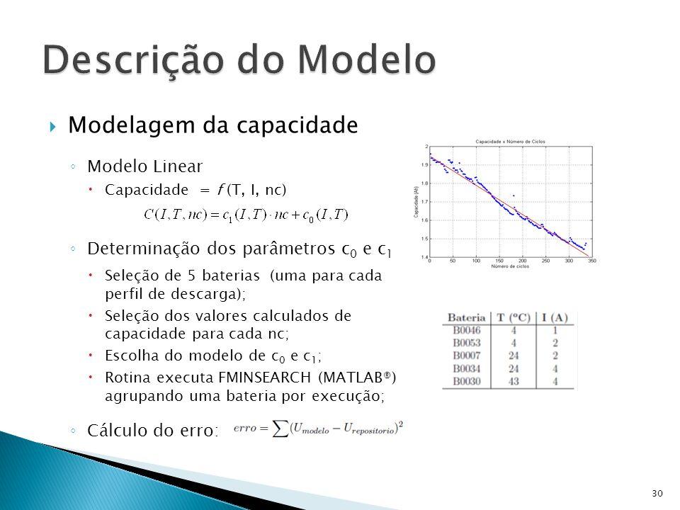 Modelagem da capacidade Modelo Linear Capacidade = f (T, I, nc) Determinação dos parâmetros c 0 e c 1 Seleção de 5 baterias (uma para cada perfil de d