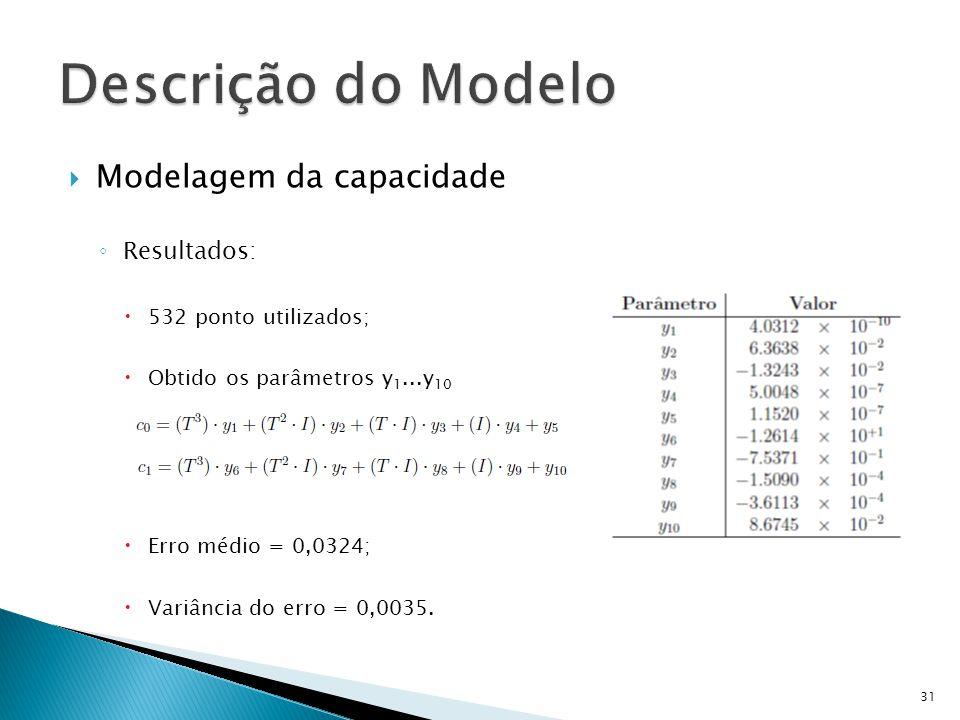Modelagem da capacidade Resultados: 532 ponto utilizados; Obtido os parâmetros y 1...y 10 Erro médio = 0,0324; Variância do erro = 0,0035. 31