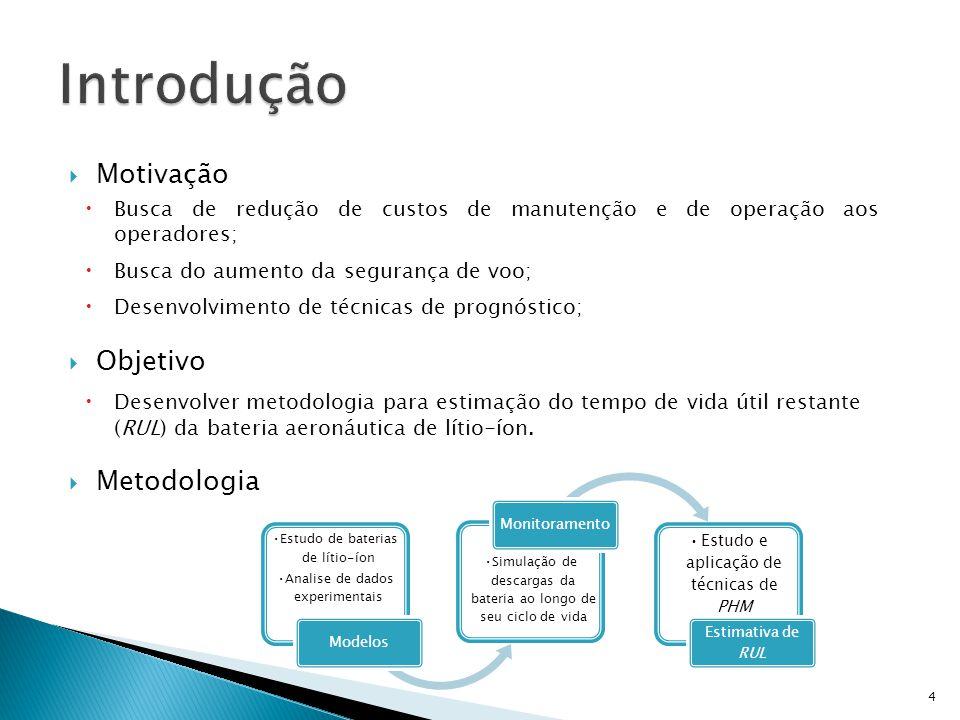 Introdução PHM (Prognostics and Health Management) Baterias de Lítio-íon Descrição do modelo Estudo de caso Conclusão 45