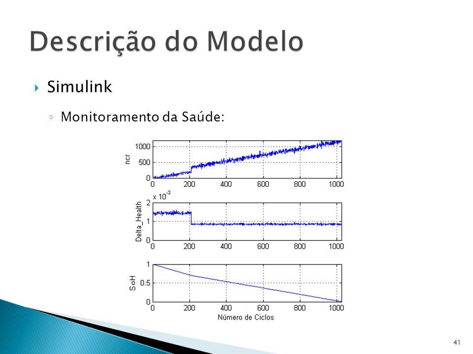 Simulink Monitoramento da Saúde: 41