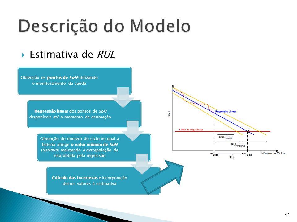 Estimativa de RUL Obtenção os pontos de SoH utilizando o monitoramento da saúde Regressão linear dos pontos de SoH disponíveis até o momento da estima
