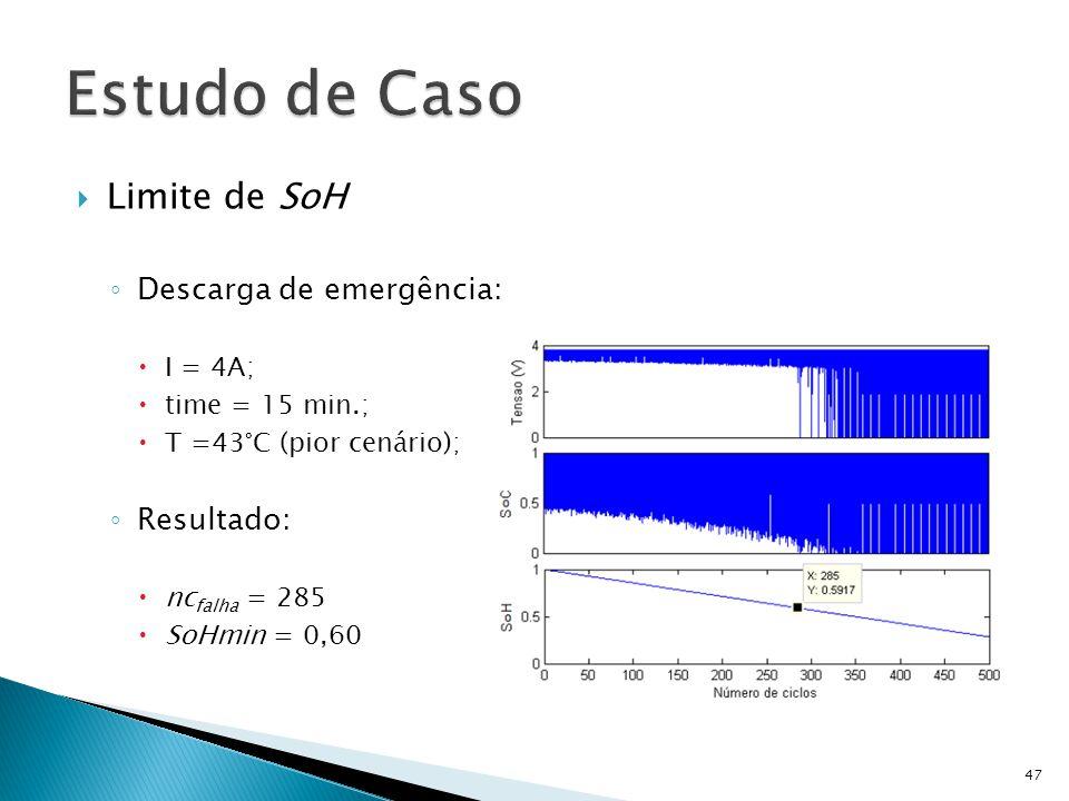 Limite de SoH Descarga de emergência: I = 4A; time = 15 min.; T =43°C (pior cenário); Resultado: nc falha = 285 SoHmin = 0,60 47