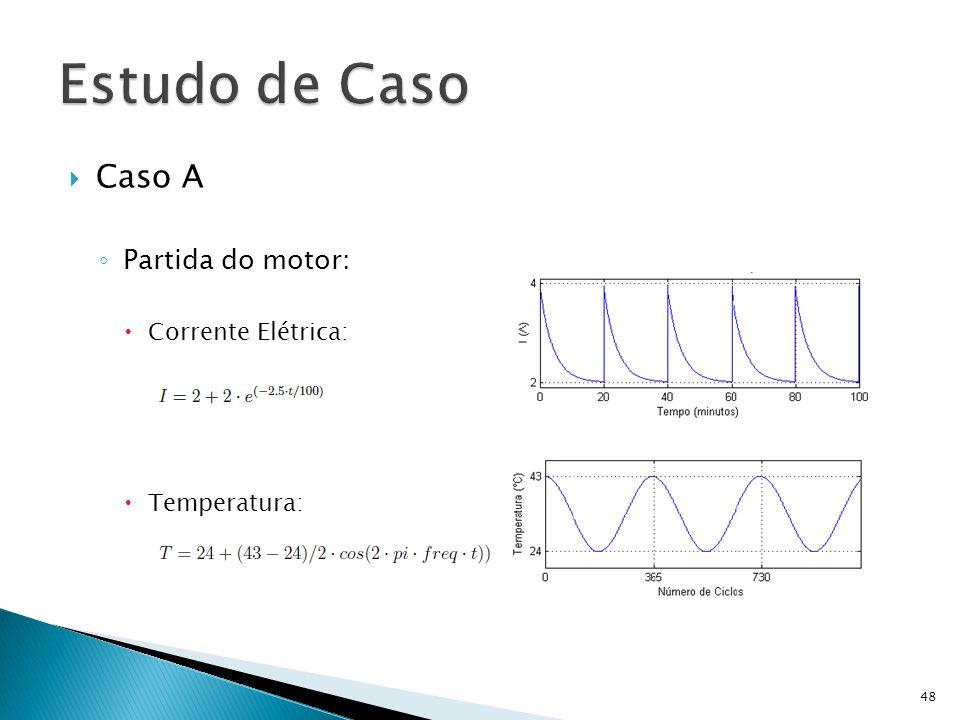 Caso A Partida do motor: Corrente Elétrica: Temperatura: 48