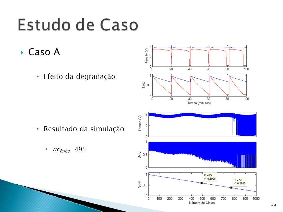 Caso A Efeito da degradação: Resultado da simulação nc falha =495 49
