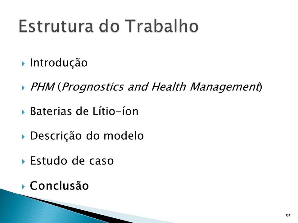 Introdução PHM (Prognostics and Health Management) Baterias de Lítio-íon Descrição do modelo Estudo de caso Conclusão 55