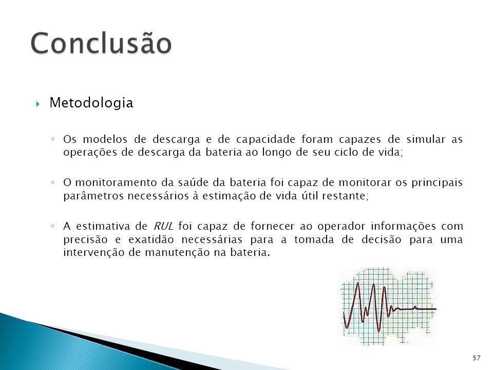 Metodologia Os modelos de descarga e de capacidade foram capazes de simular as operações de descarga da bateria ao longo de seu ciclo de vida; O monit