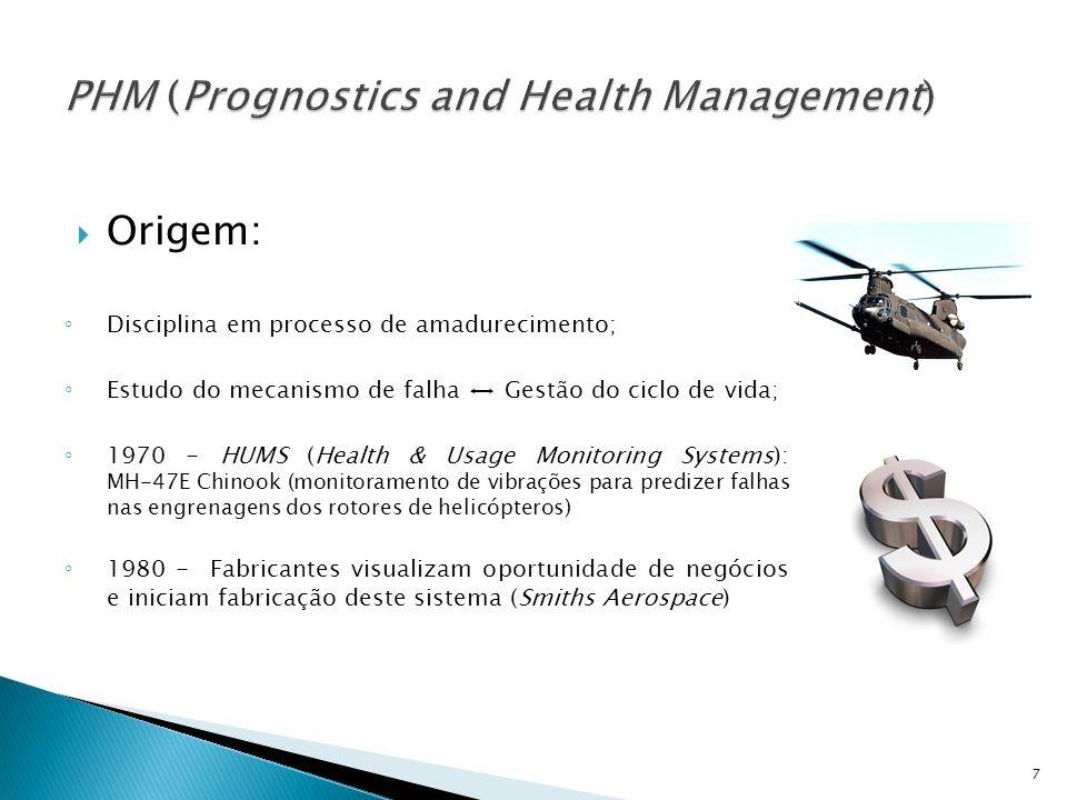 Origem: Disciplina em processo de amadurecimento; Estudo do mecanismo de falha Gestão do ciclo de vida; 1970 - HUMS (Health & Usage Monitoring Systems